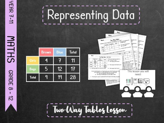 Representing Data - Two-Way Tables Lesson