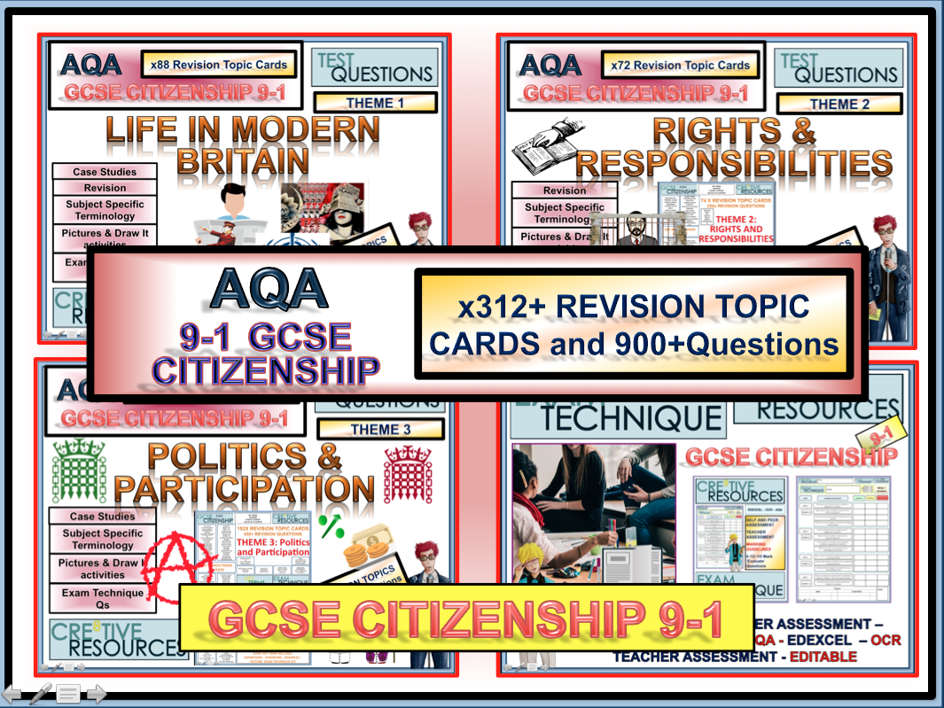 AQA GCSE Citizenship 9-1 Revision topic Cards