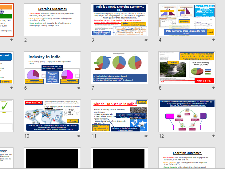 AQA GCSE CHANGING ECONOMIC WORLD: L9 - India and a NEE Case study (Lessons + Resources).
