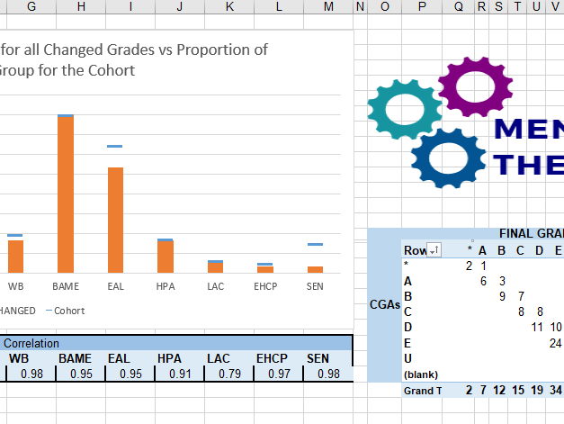 KS4 and KS5 Data Tool to Measure Impact on Key Groups of Exam Board Grade Alterations