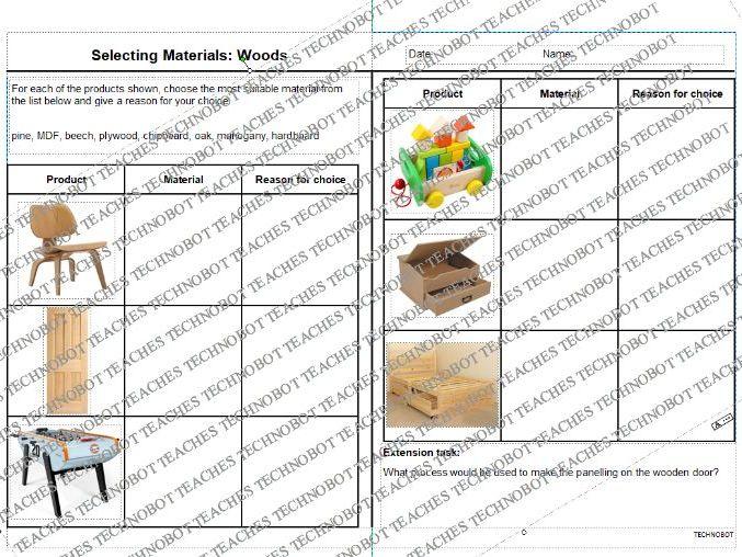 Selecting materials - woods worksheet