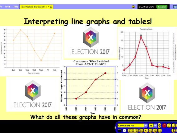 Year 5 Interpret and complete line graphs - General Election & British ValuesTheme ! x4