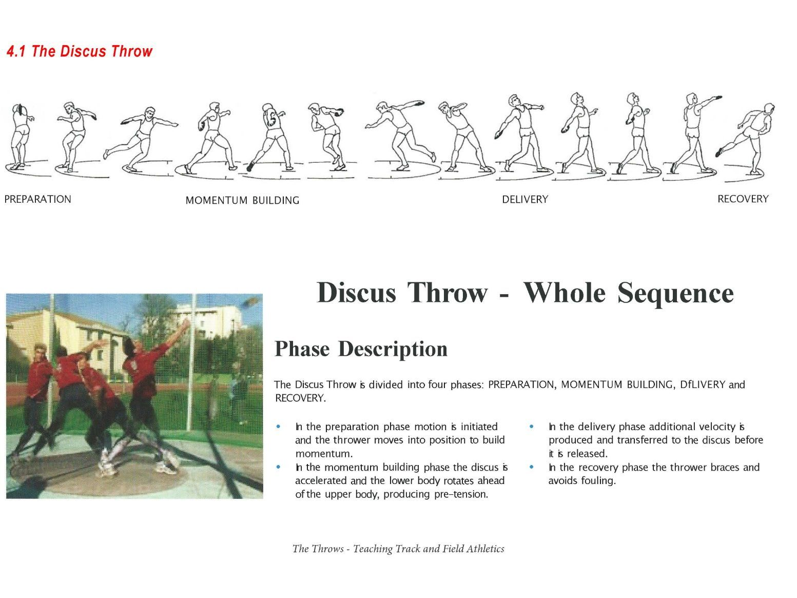 Teaching the Throws in Athletics