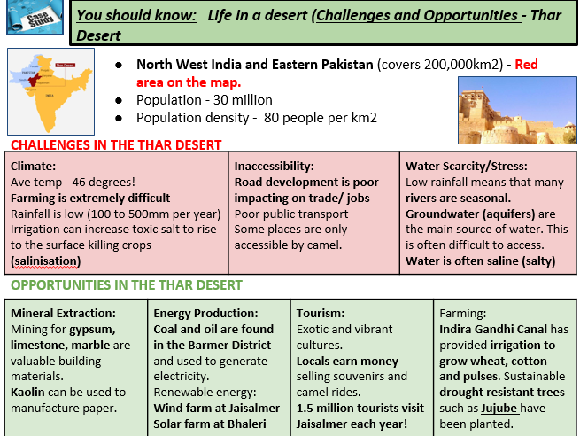 Unit 1 AQA GCSE Geography Complete Revision Slides - Living World (Specialising in Hot Deserts)
