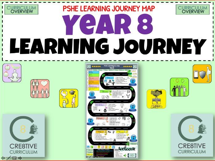 Year 8 PSHE Learning Journey