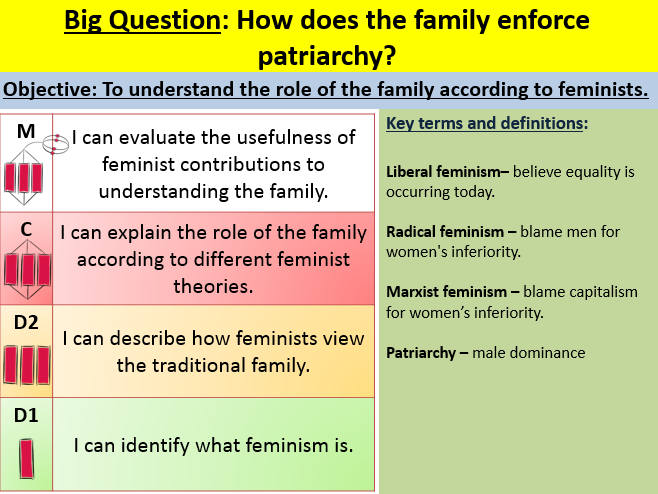 Feminism and the family lesson