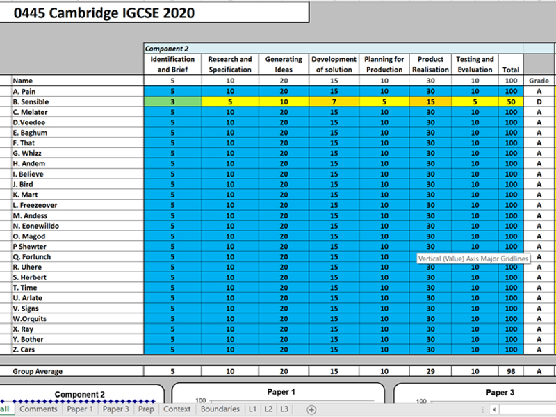Cambridge iGCSE tracking and prediction