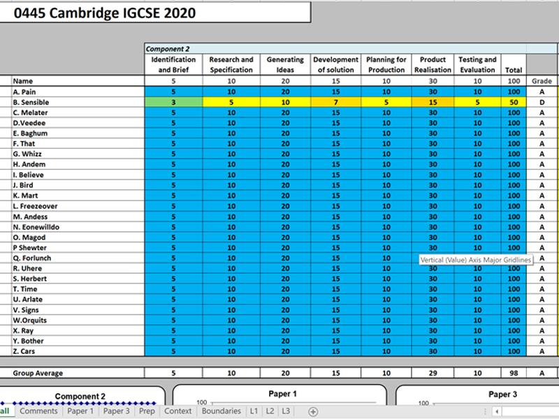 Cambridge iGCSE tracking and prediction (Updated Nov. 2020)