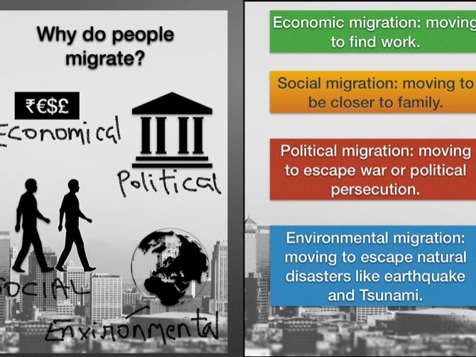 Migration Simplified