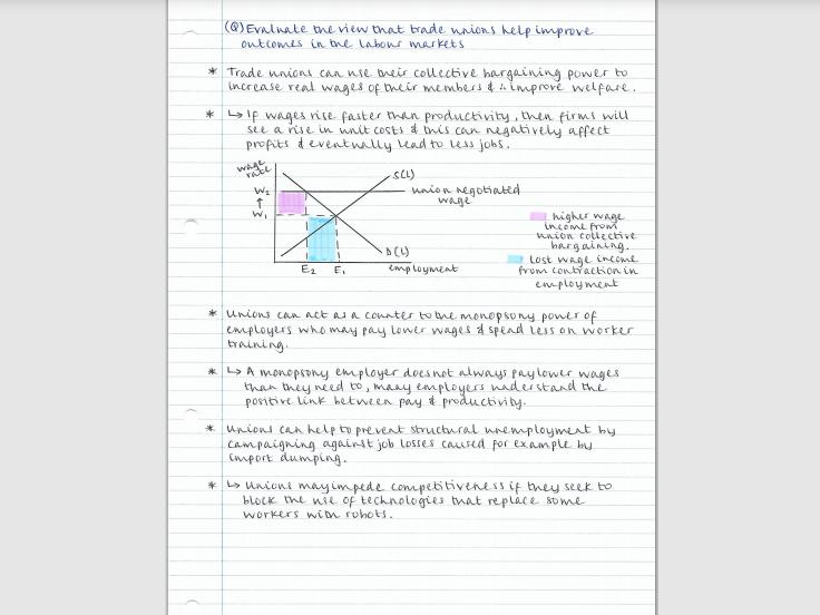A-level Micro Economics- Complete revision bundle