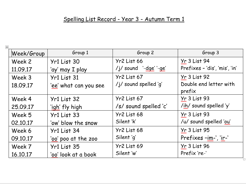 Year 3 Whole Year Spelling Practice Sheets