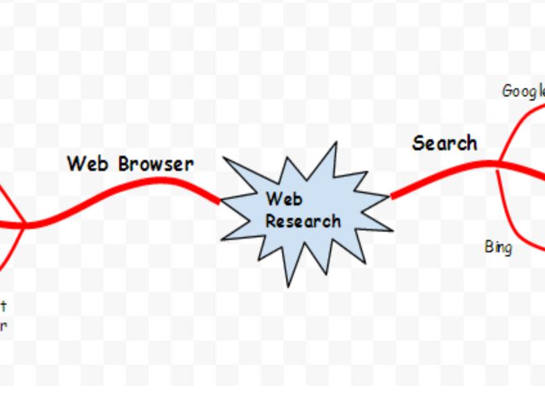 KS2 Web research skills - Part 1