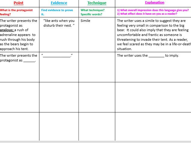 KS3/ KS4 AQA English Language Paper 1 Question 2