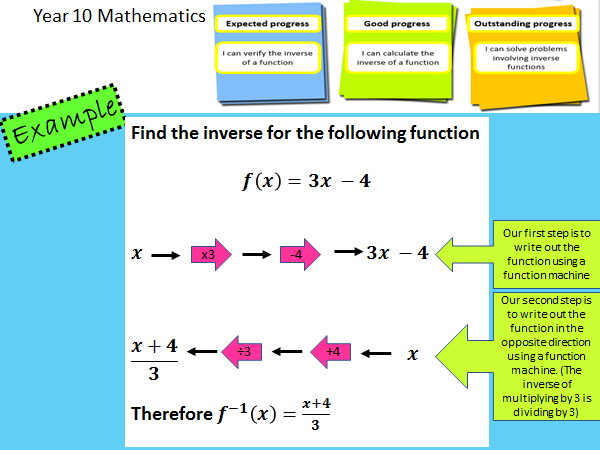 Inverse and composite functions - 2 complete lessons with mastery worksheets
