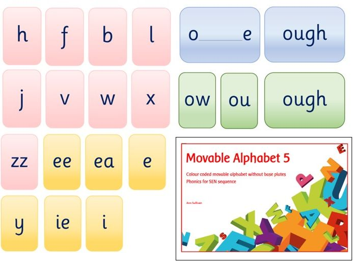 Movable Alphabet 5 - Colour coded without Base Plates - Phonics for SEN