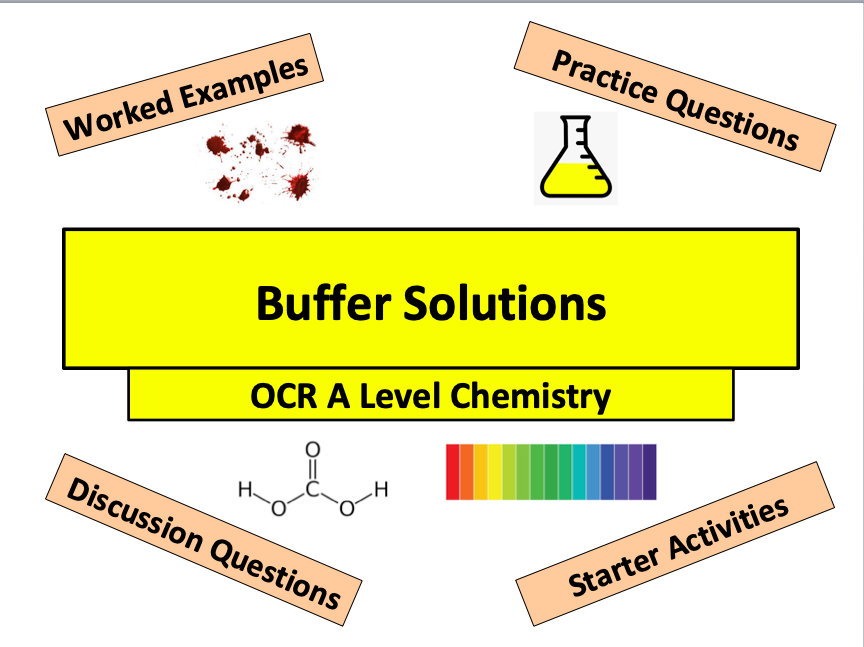 Buffer Solutions (3 Lessons!)