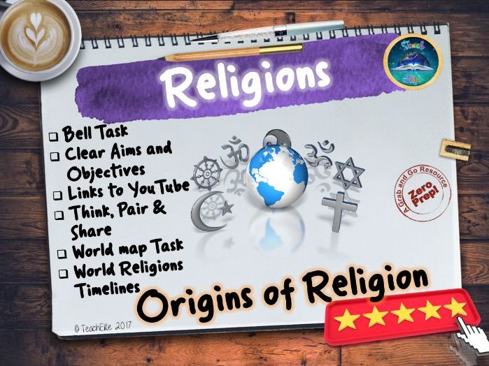 Religions Timeline