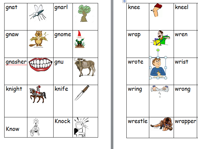 Worksheet on silent 'k' and 'g' in 'kn' and 'gn' words by Krazikas ...