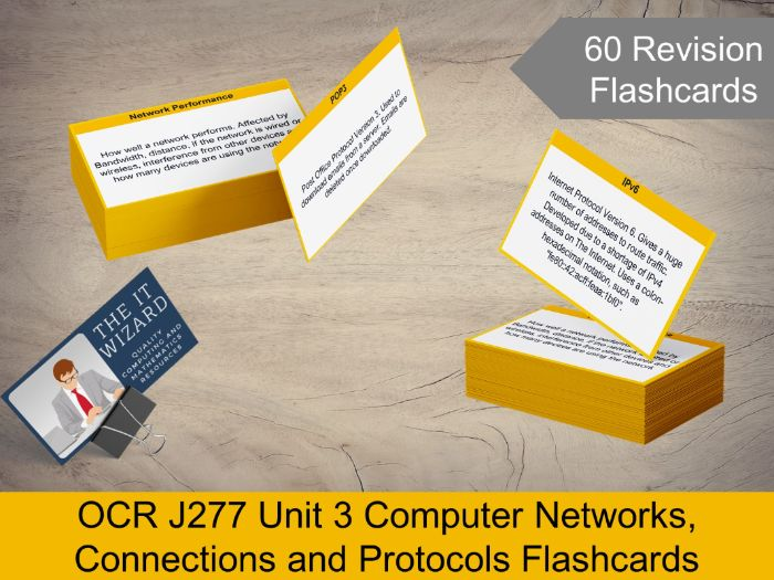 Computing Revision Flashcards for OCR GCSE J277 1.3 – Computer Networks, Connections