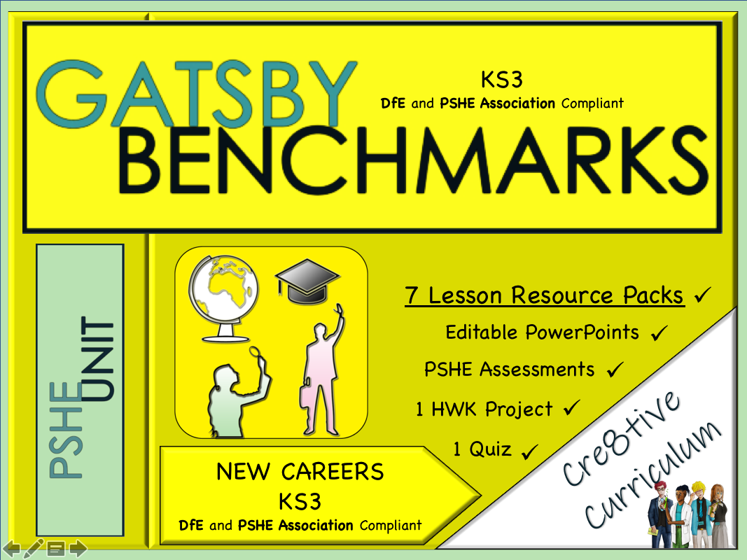 KS3 Careers Unit - Gatsby Benchmark Standards