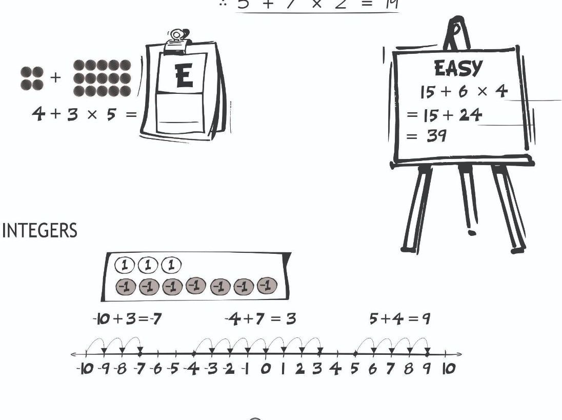 Year 4 - 6 Mathematics  - Home Learning Pages