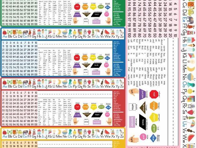 Phonetic School Desk Top Nameplates Name Tags - Digital Download File