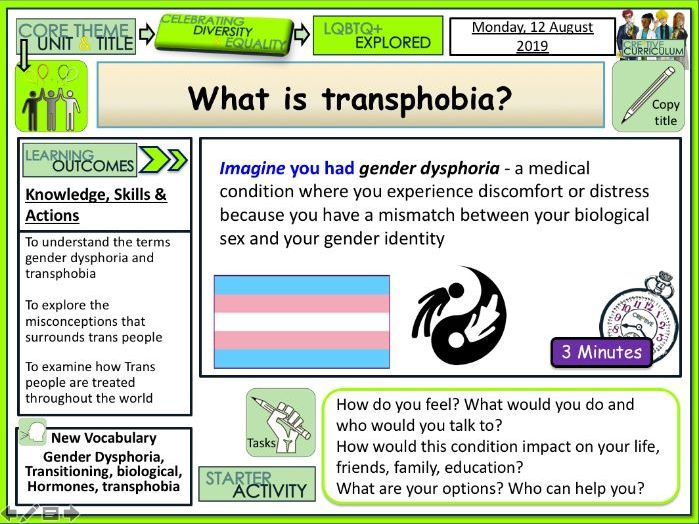 What is transphobia? LGBT PSHE