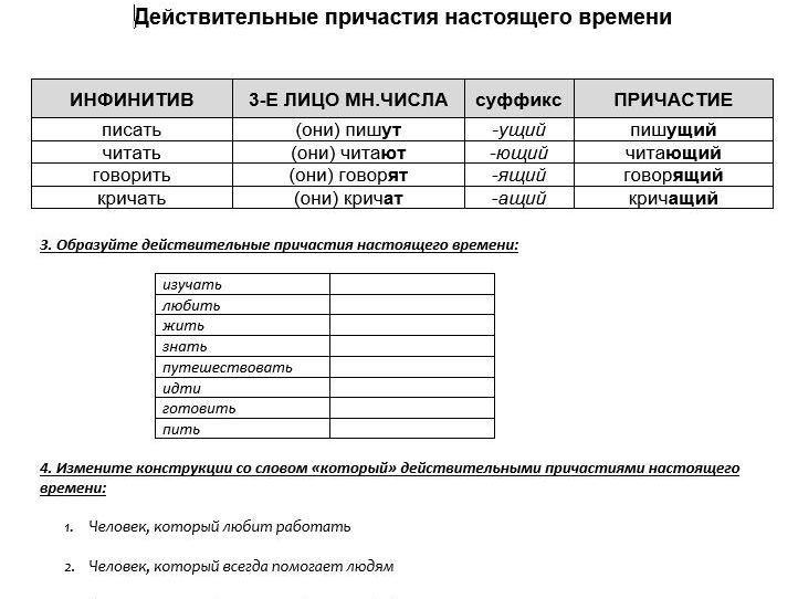 Present Participles In Russian