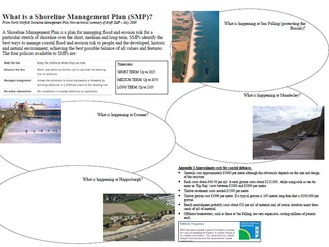 North Norfolk Coastal Management (Case Study)