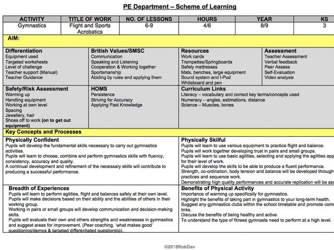 Core PE - Gymnastics - Yr 8 Scheme of Work & 9 x Lesson Plan Outlines