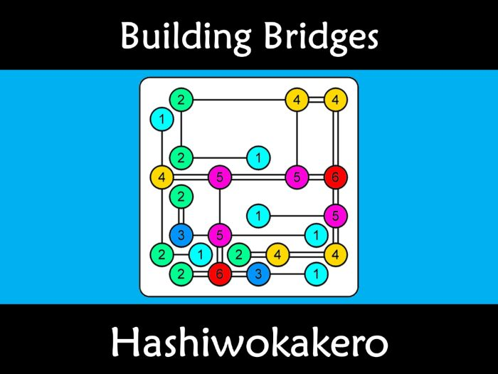 Growth Mindset Activity: Building Bridges and Islands (Hashiwokakero)