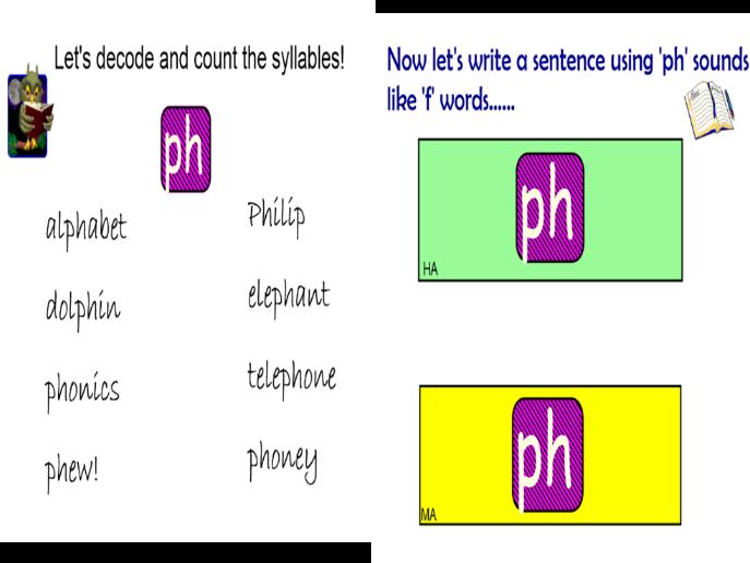 Phonics - Phase 5 -wk3 - wh, ph, ew