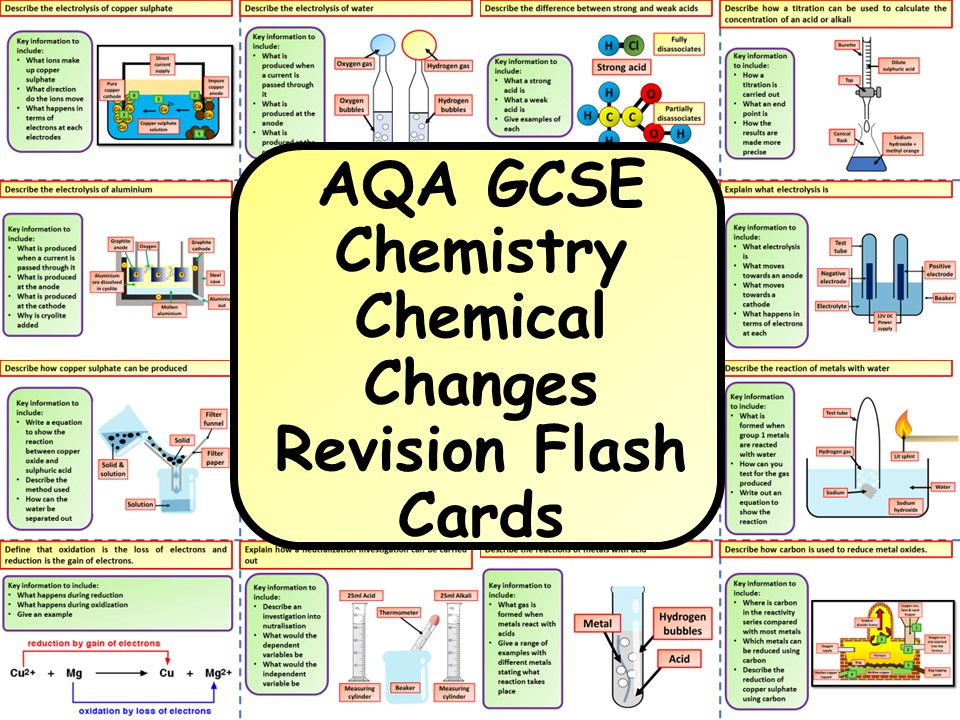 AQA KS4 GCSE Chemistry (Science) Chemical Changes Revision Flashcards