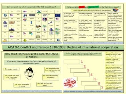 AQA GCSE 9-1 History Conflict and Tension 1918-1939: How did the Great Depression affect the League?