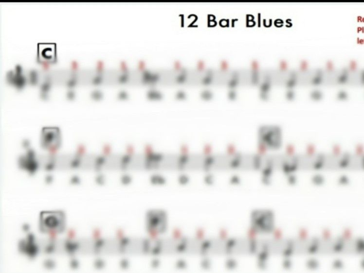 Blues Notation Resource