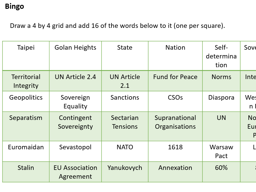 Lesson 3 - Global Governance OCR Powers and Borders A Level