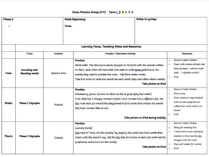 Phonics Intervention Planning