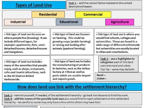Settlement Land Use and Hierarchy