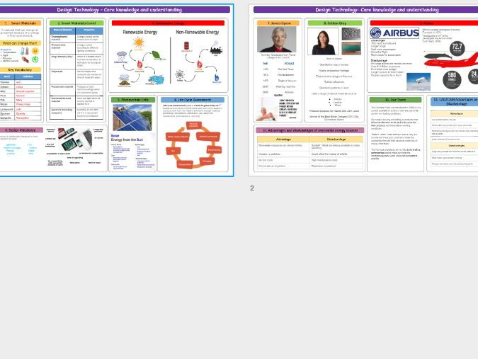 Design and Technology Revision WJEC 2017 Core Knowledge and understanding