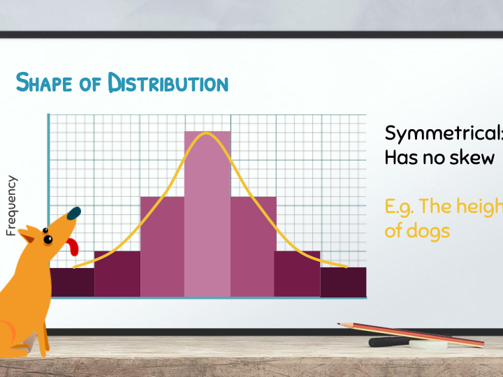 GCSE Statistics Processing, representing and analysing data 10 Histograms and Shapes of Distribution