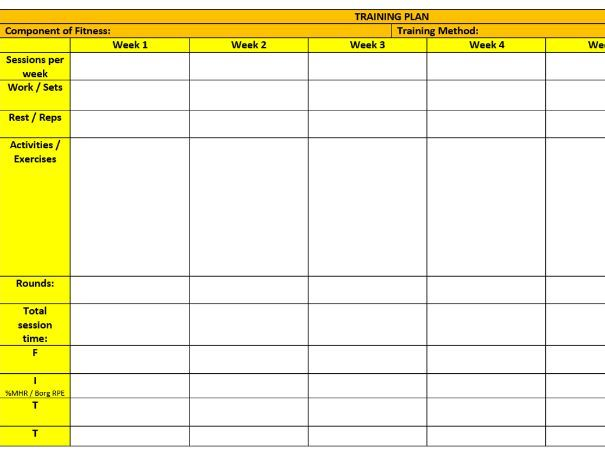 Training programme design template
