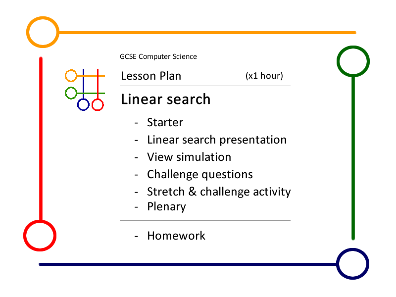 Lesson:   Linear search, (lesson plan  & x 10 resources)