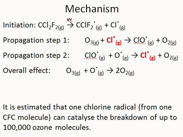Ozone - Structure, Bond energies and the Hole