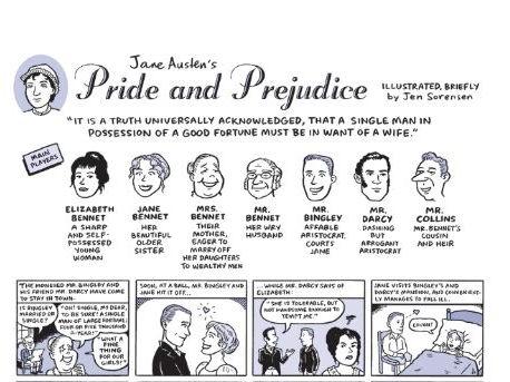 JANE AUSTEN: Pride and Prejudice. Chapter 1 -