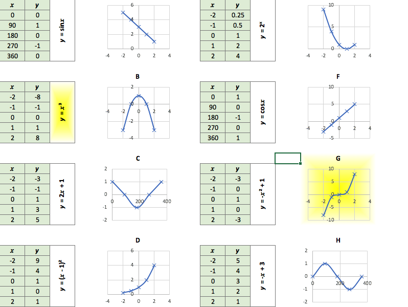 Graphs Matching Activity
