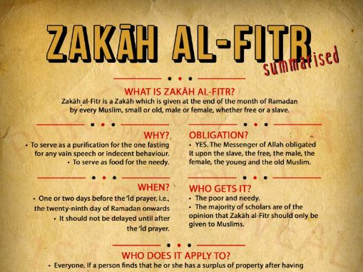 Zakat al-Fitr - End of Ramadan Charity
