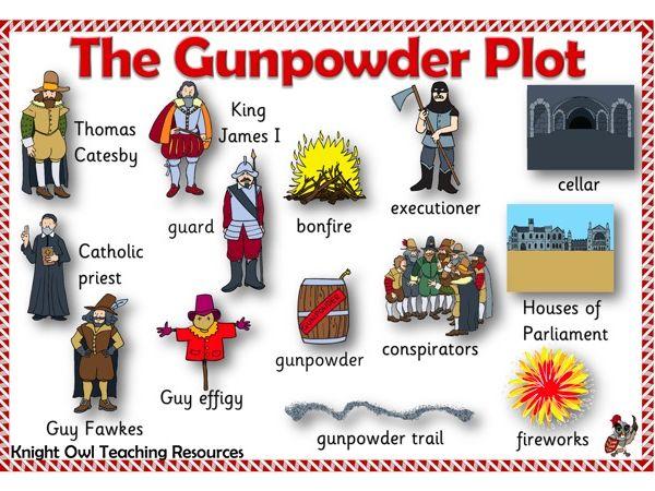 The Gunpowder Plot Word Mat (Sassoon font)