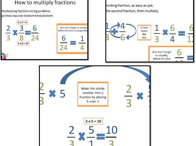 Multiply and divide fractions (by fractions and whole numbers)  key stage 2 arithmetic