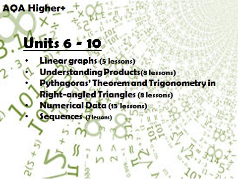 AQA GCSE Higher+ Units 6 - 10