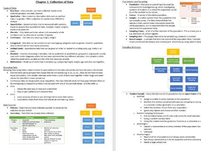 GCSE Statistics (9-1) Collection of Data Revision Notes